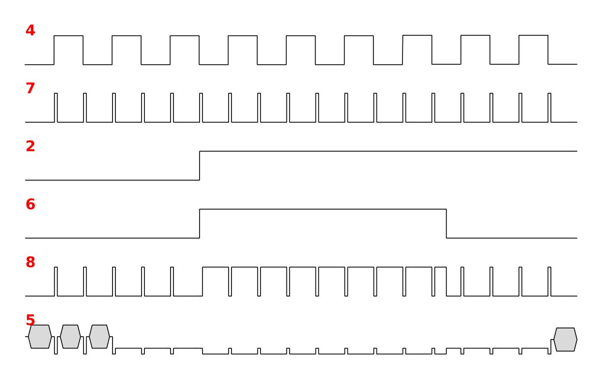 Avians Blog Galaksija Composite Video Generation Pulse Generating Circuit