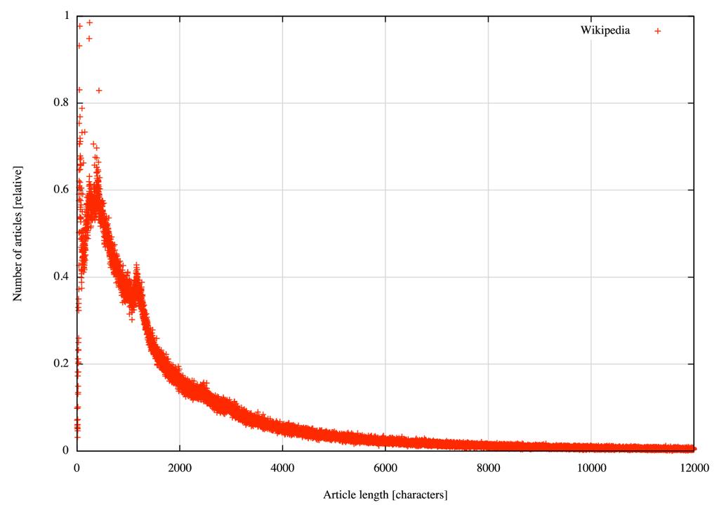 how to make a histogram statistics