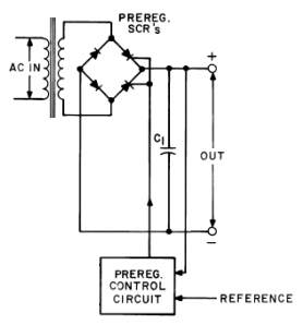 Basic thyristor preregulator diagram