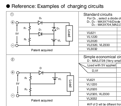 Cut-out from Charging Specification for VL Series