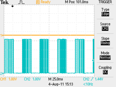 Unidentified transmission on the 433 MHz band