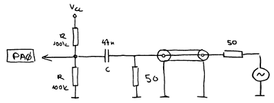 Circuit used to measure ADC analog bandwidth.