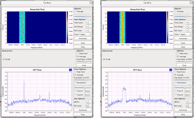 rtl-sdr signal power measurements for CW and noise.