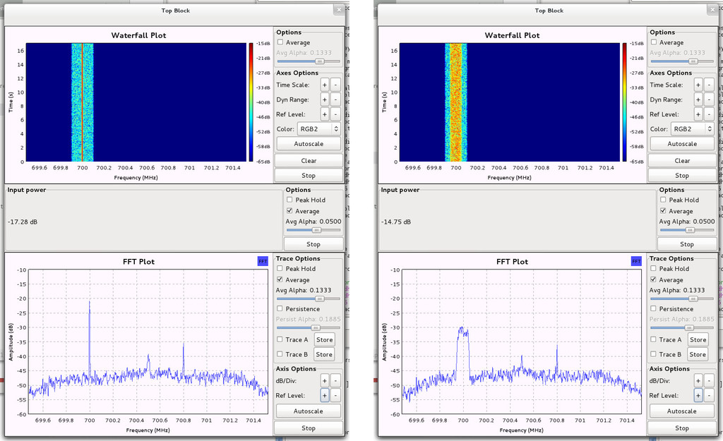 Avian's Blog: Signal power in GNU Radio