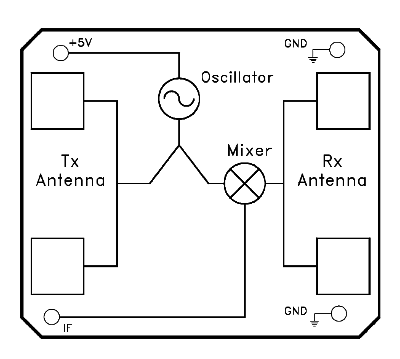 Electrical Symbols further Ir Detector Schematic also Satellite Block Diagram Power System in addition Hydraulic Systems Ex les furthermore Micro Power Metal Detector Circuit. on radar circuit diagram