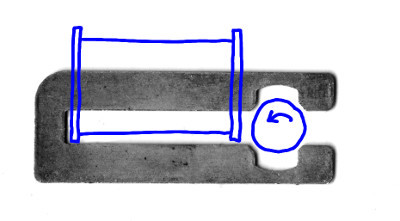 Coil location and direction of rotation.