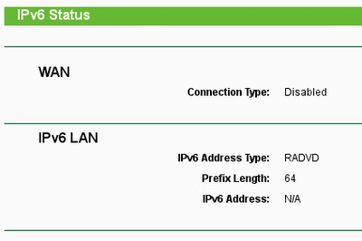 IPv6 status tab in Archer C20 configuration interface.
