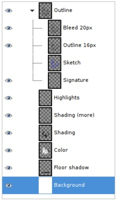 Example layer stack in GIMP.