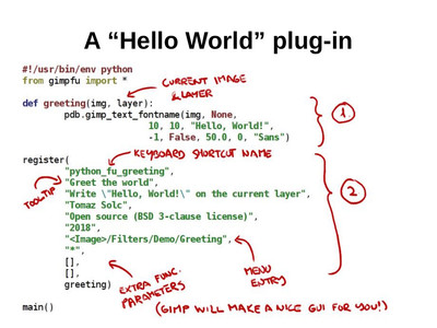 "Annotated ""Hello, World!"" GIMP plug-in."