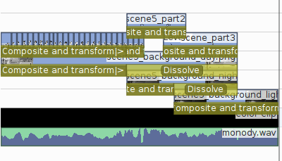 Kdenlive timeline for a single scene.