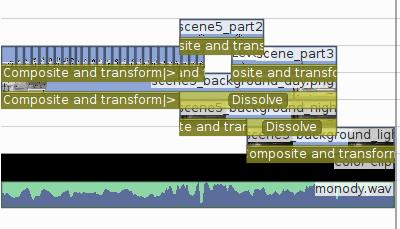 Kdenlive timeline for a single scene.