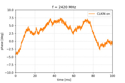 Phase stability of the received CW signal.