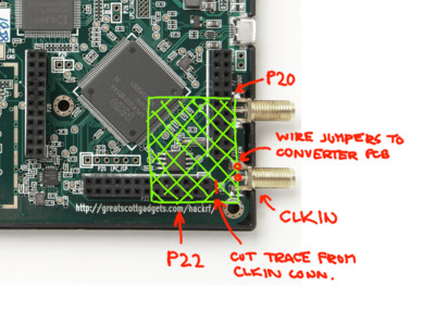 Position of the clock converter board on the HackRF.